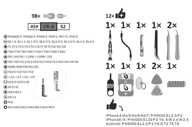Šroubováky sada bitů a násřadí pro mikroelektroniku a opravu mobilních telefonů - 110ks