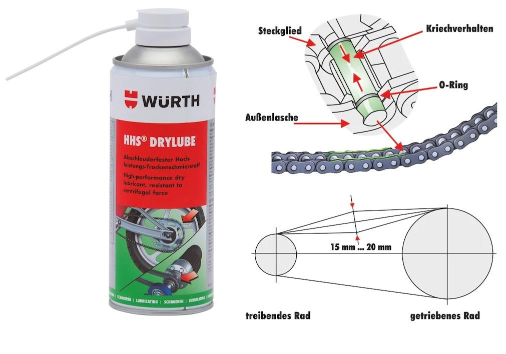 WÜRTH HSS DRYLUBE Suché syntetické mazivo, odolné odstředivým silám 400ml, řetězy apod. Nářadí 0.35Kg 8931066