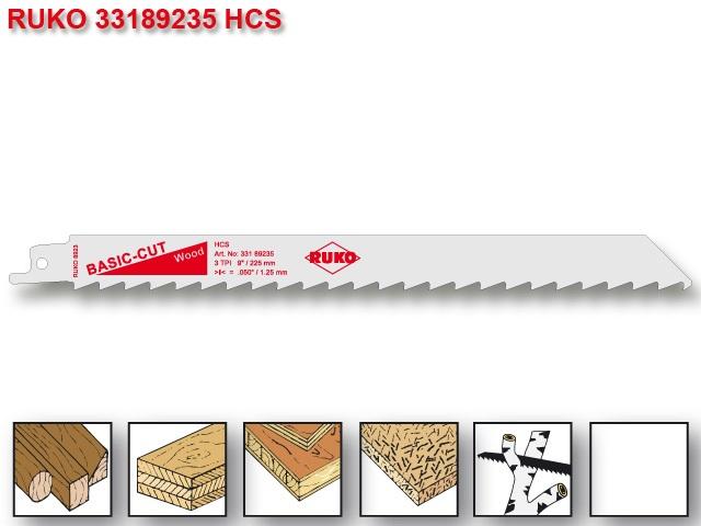 List pro ocasku mečovou pilu HCS 225mm Ruko