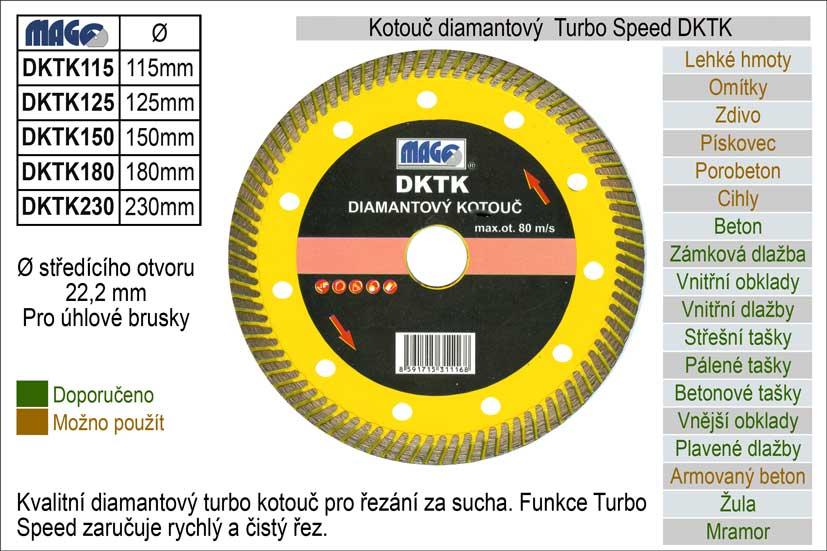 Kotouč diamantový  turbo-speed pro úhlové brusky DKTK115