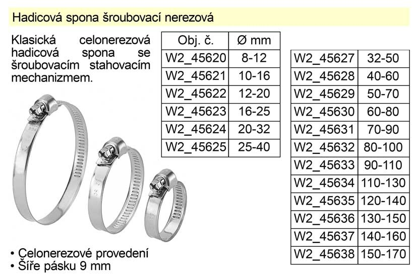 Hadicová spona šroubovací nerezová 110-130 mm